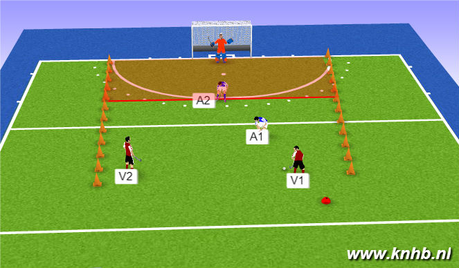 Hockey Session Plan Drill (Colour): oefening press 2/3