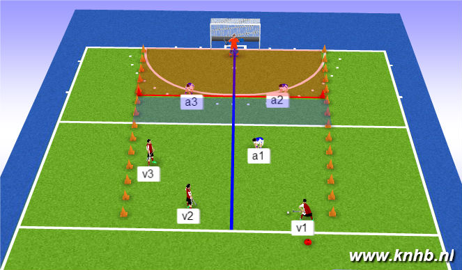 Hockey Session Plan Drill (Colour): oefening press 3/3