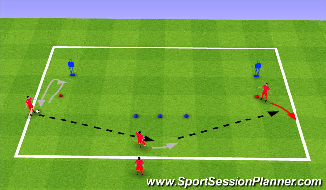 Football/Soccer Session Plan Drill (Colour): Switching play Technique
