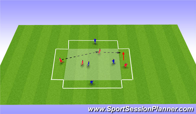 Football/Soccer Session Plan Drill (Colour): Switching Play SSG