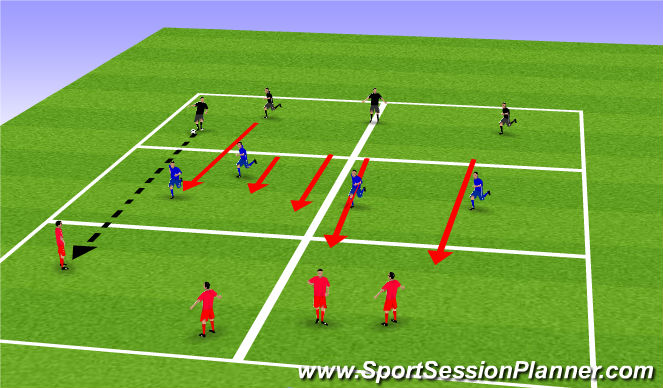 Football/Soccer Session Plan Drill (Colour): Switching Play Skill
