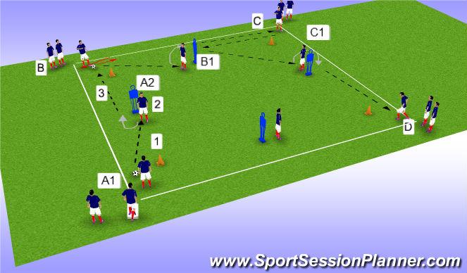 Football/Soccer Session Plan Drill (Colour): Side coerver box.