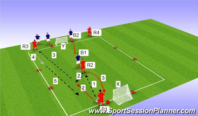 Football/Soccer Session Plan Drill (Colour): 3v2 BTG tiki taka