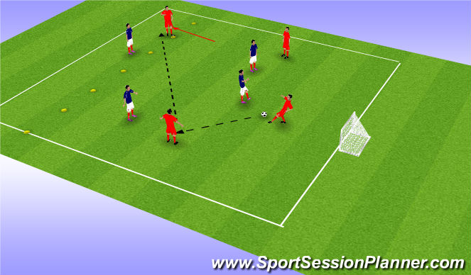 Football/Soccer Session Plan Drill (Colour): Target changeover game