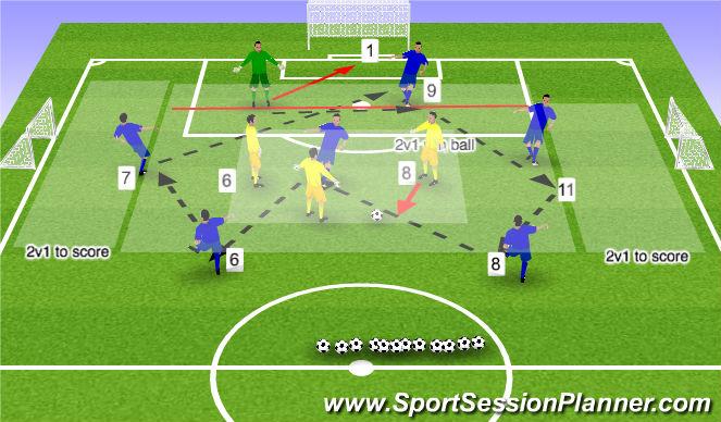 Football/Soccer Session Plan Drill (Colour): Possession PRT*