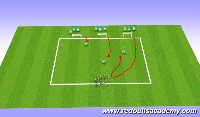 Football/Soccer Session Plan Drill (Colour): trick or treat