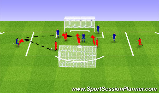 Football/Soccer Session Plan Drill (Colour): Cross under favourable conditions 4v4+2. Wrzutki we właściwych miejscach 4v4+2.