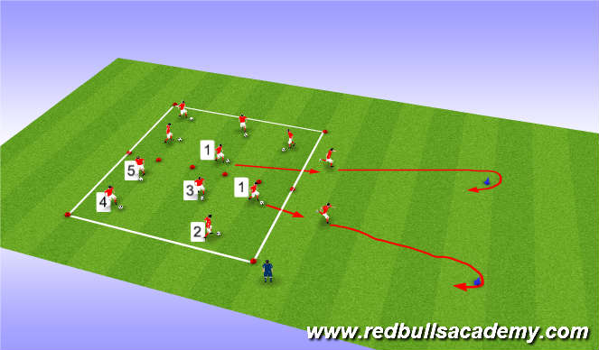 Football/Soccer Session Plan Drill (Colour): Cognitive Warm Up