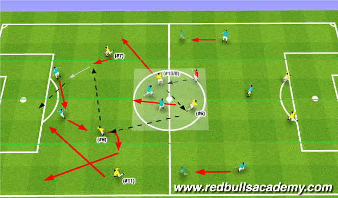 Football/Soccer Session Plan Drill (Colour): 3v2 and 2v2 +1N