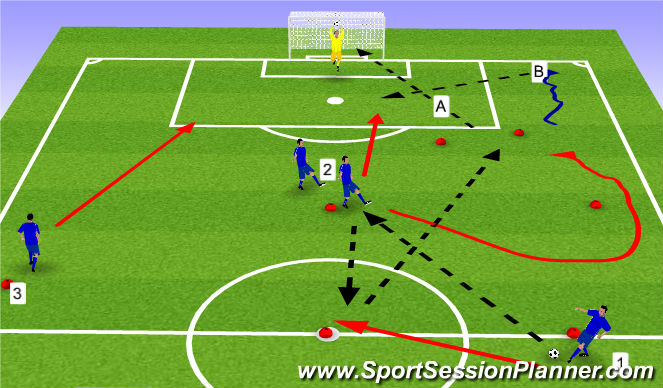 Football/Soccer Session Plan Drill (Colour): Combination play (40 min)