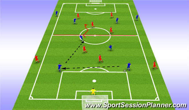 Football/Soccer Session Plan Drill (Colour): SSG (15 min)