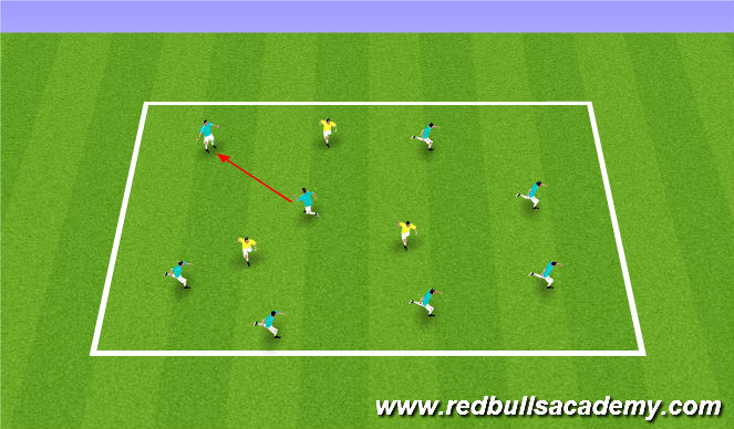 Football/Soccer Session Plan Drill (Colour): Freeze Hans!