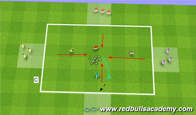 Football/Soccer Session Plan Drill (Colour): Do you want to build a snowman?