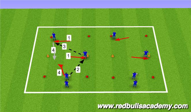Football/Soccer Session Plan Drill (Colour): 1v1's and 2v1's