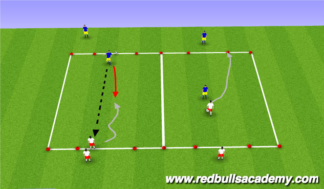Football/Soccer Session Plan Drill (Colour): Main Theme - Attacking 1v1 (Opposed)