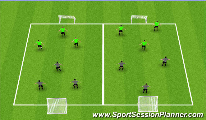 Football/Soccer Session Plan Drill (Colour): 3v3 Warm Up