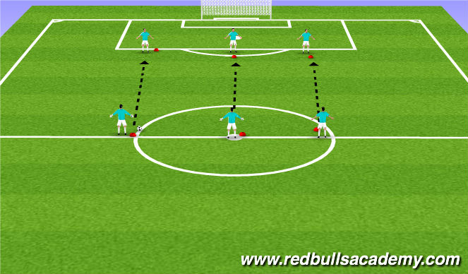 Football/Soccer Session Plan Drill (Colour): Gates - Driven Shot