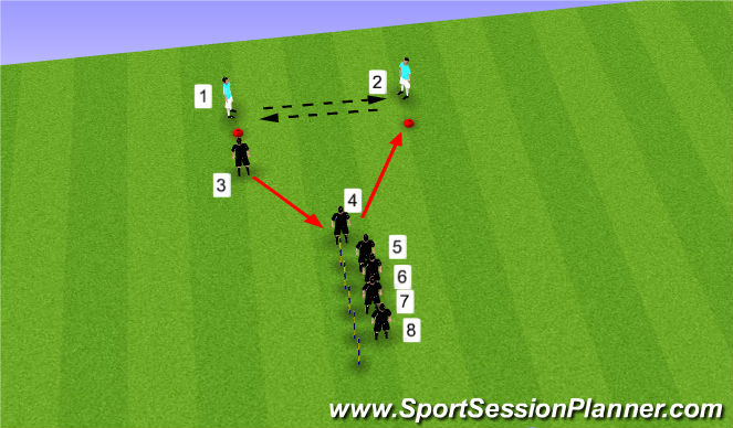 Football/Soccer Session Plan Drill (Colour): Coordinating Movment and Communication of the back four
