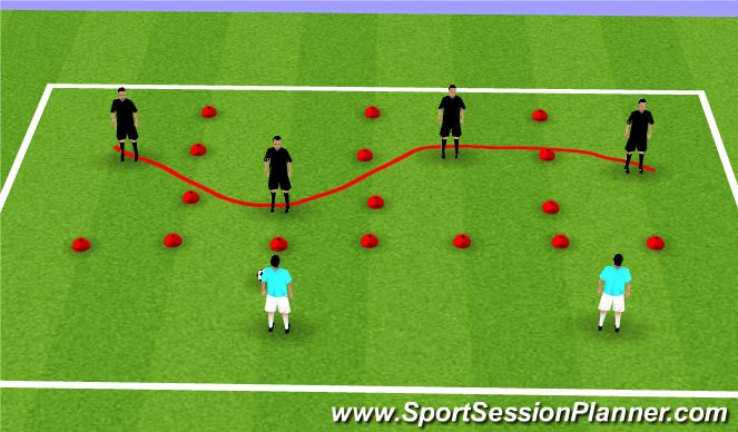 Football/Soccer Session Plan Drill (Colour): Ideal PositioningCenter: Guided Passive Defending