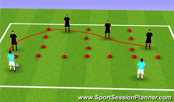 Football/Soccer Session Plan Drill (Colour): Ideal Positioning Wide: Guided Passive Defending