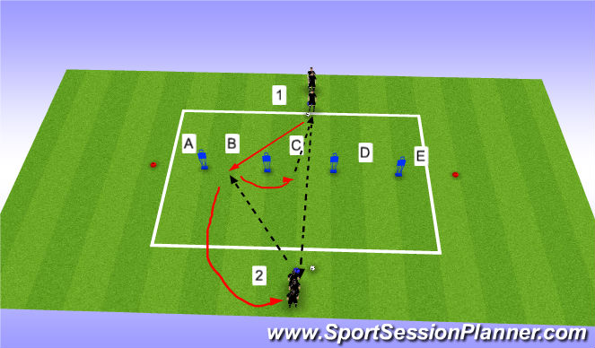Football/Soccer Session Plan Drill (Colour): Pass & Turn W/ Maniquens