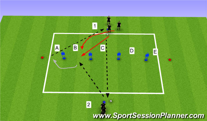 Football/Soccer Session Plan Drill (Colour): Pass & Turn W/ Maniquens Progression 1