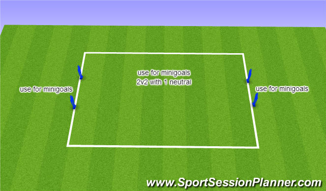 Football/Soccer Session Plan Drill (Colour): 2v2 w 1 neutral