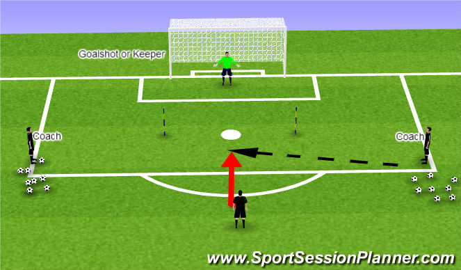 Football/Soccer Session Plan Drill (Colour): 1 touch shooting inside the 18