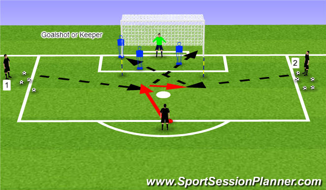 Football/Soccer Session Plan Drill (Colour): 2 Ball shot inside the PK spot