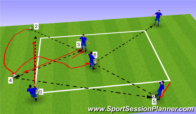 Football/Soccer Session Plan Drill (Colour): 1-2's
