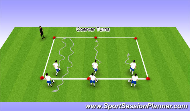 Football/Soccer Session Plan Drill (Colour): Coerver Turns
