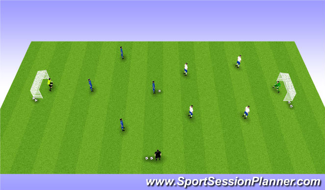 Football/Soccer Session Plan Drill (Colour): Futsal 5v5