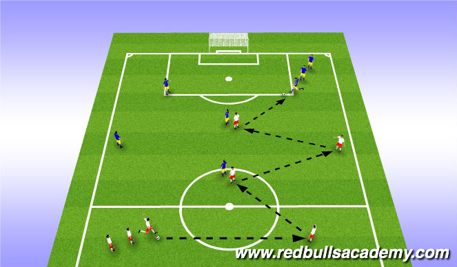 Football/Soccer Session Plan Drill (Colour): Warm Up - Rotation