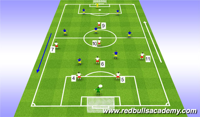 Football/Soccer Session Plan Drill (Colour): Game/Free play