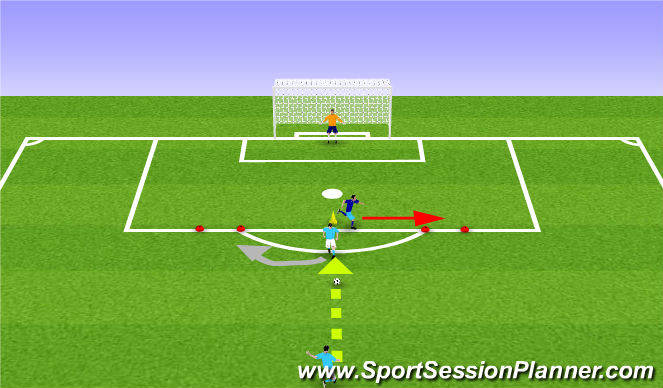 Football/Soccer Session Plan Drill (Colour): Turning Away From Pressure 1