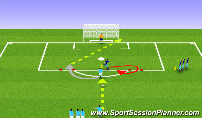 Football/Soccer Session Plan Drill (Colour): Turning Away From Pressure 2