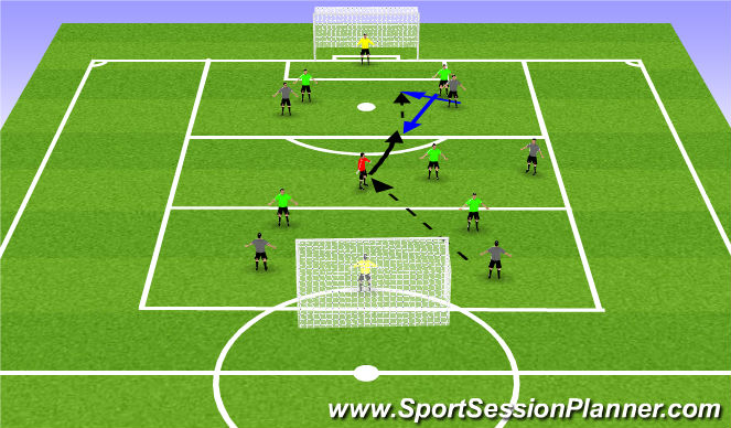 Football/Soccer Session Plan Drill (Colour): 5v5+1