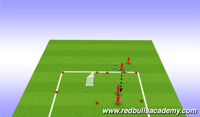 Football/Soccer Session Plan Drill (Colour): Ball Mastery/Semi