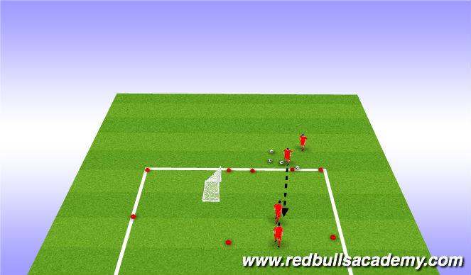 Football/Soccer Session Plan Drill (Colour): Ball Mastery/Semi