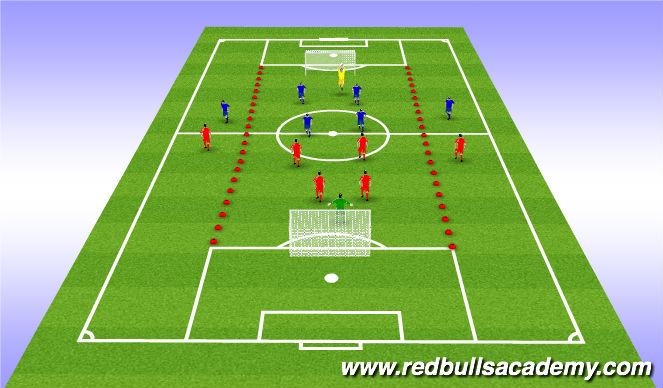 Football/Soccer Session Plan Drill (Colour): 4v4+2