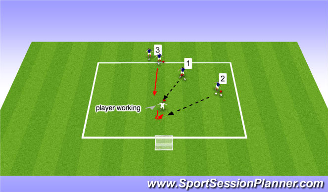 Football/Soccer Session Plan Drill (Colour): Defensive Heading and 1v1
