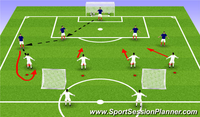 Football/Soccer Session Plan Drill (Colour): Defending when out of balance