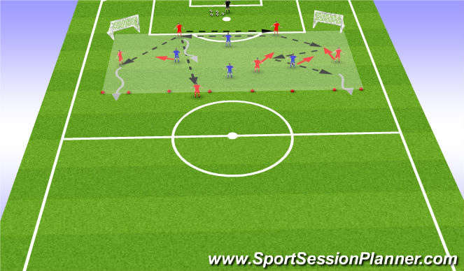 Football/Soccer Session Plan Drill (Colour): Skill Unit  back 4
