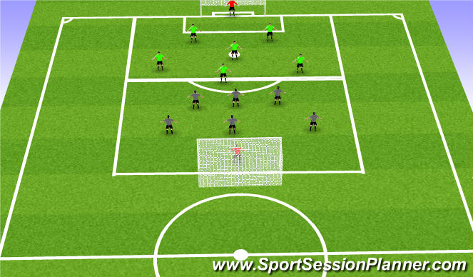 Football/Soccer Session Plan Drill (Colour): 6v6 Finishing