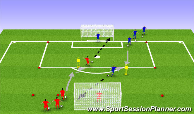 Football/Soccer Session Plan Drill (Colour): Dribbling/Finishing