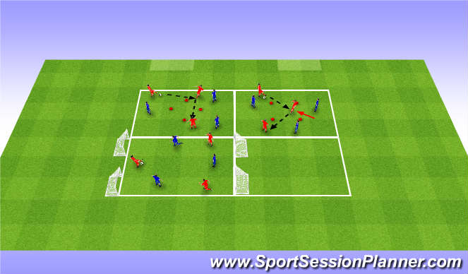 Futsal Session Plan Drill (Colour): 3v3 game play variations