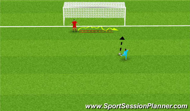 Football/Soccer Session Plan Drill (Colour): Feet and diving- ladder 1