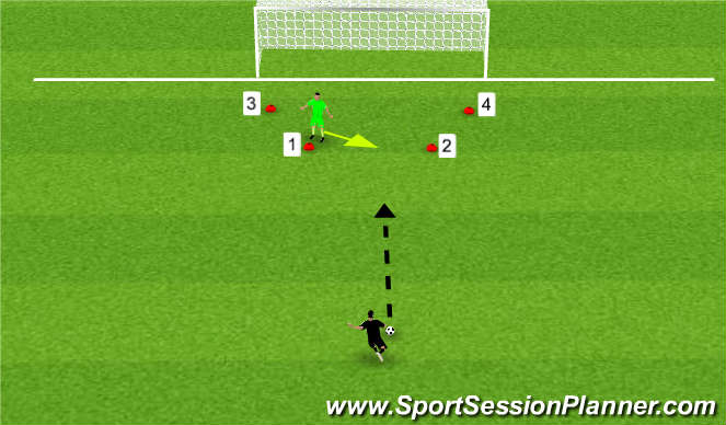 Football/Soccer Session Plan Drill (Colour): Into line