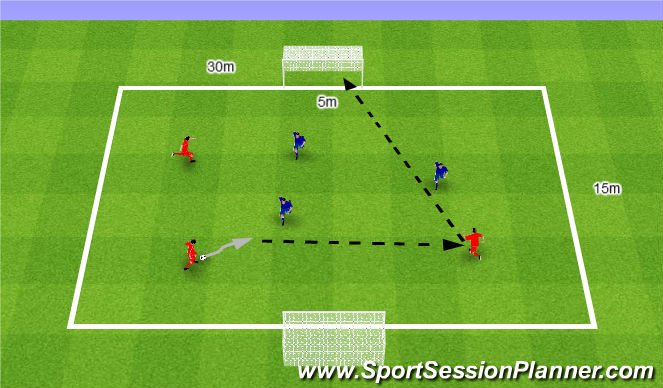 Football/Soccer Session Plan Drill (Colour): Rondo 3v3. Dziadek 3v3.
