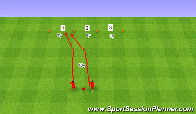 Football/Soccer Session Plan Drill (Colour): Gap Drill. Luka.